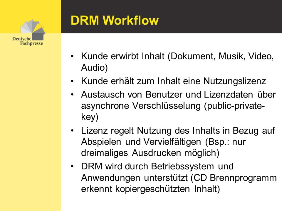 DRM Workflow Kunde erwirbt Inhalt (Dokument, Musik, Video, Audio)