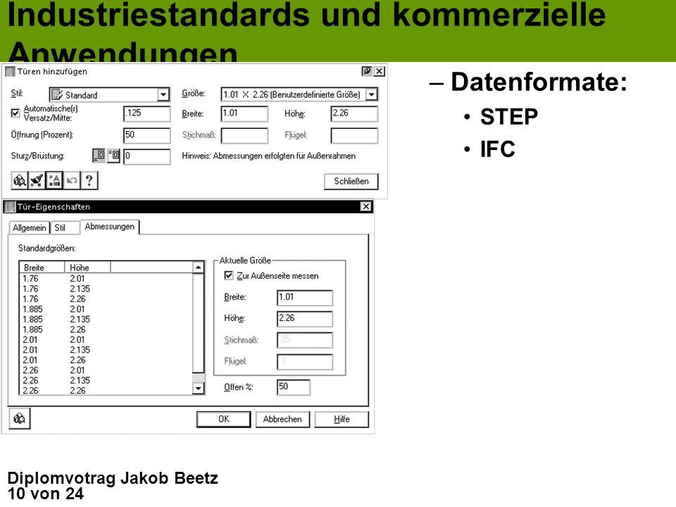 Industriestandards und kommerzielle Anwendungen