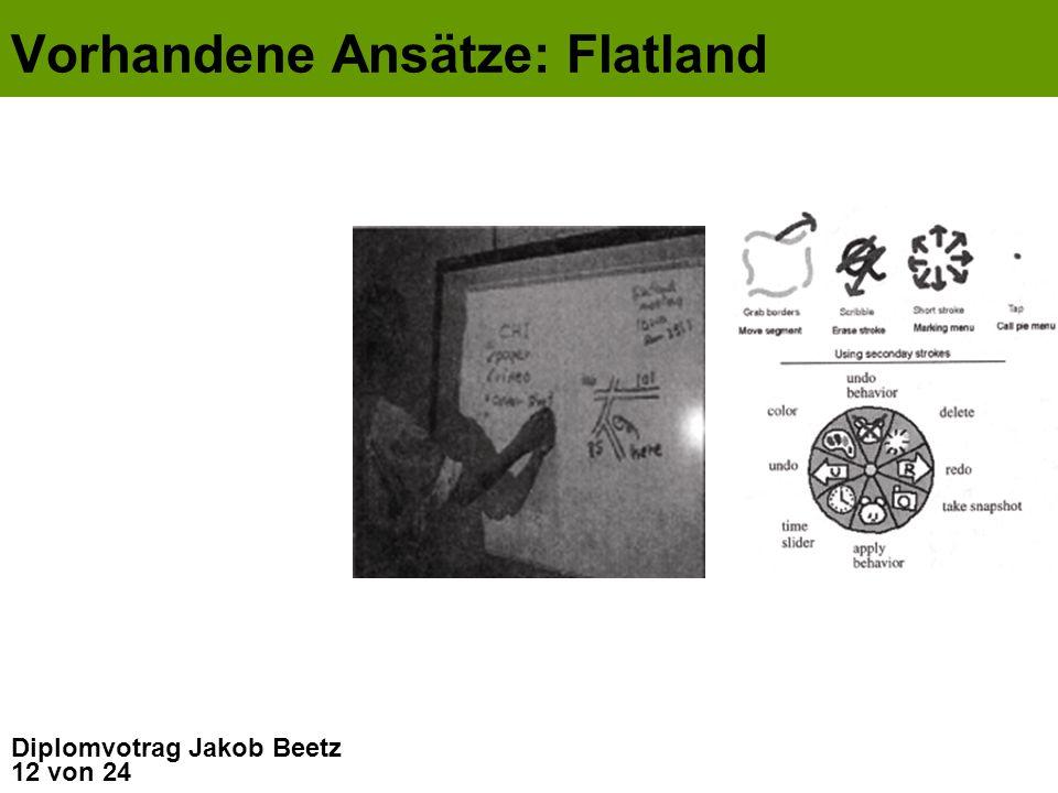 Vorhandene Ansätze: Flatland