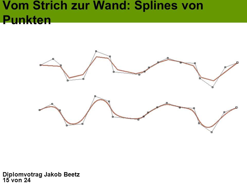 Vom Strich zur Wand: Splines von Punkten