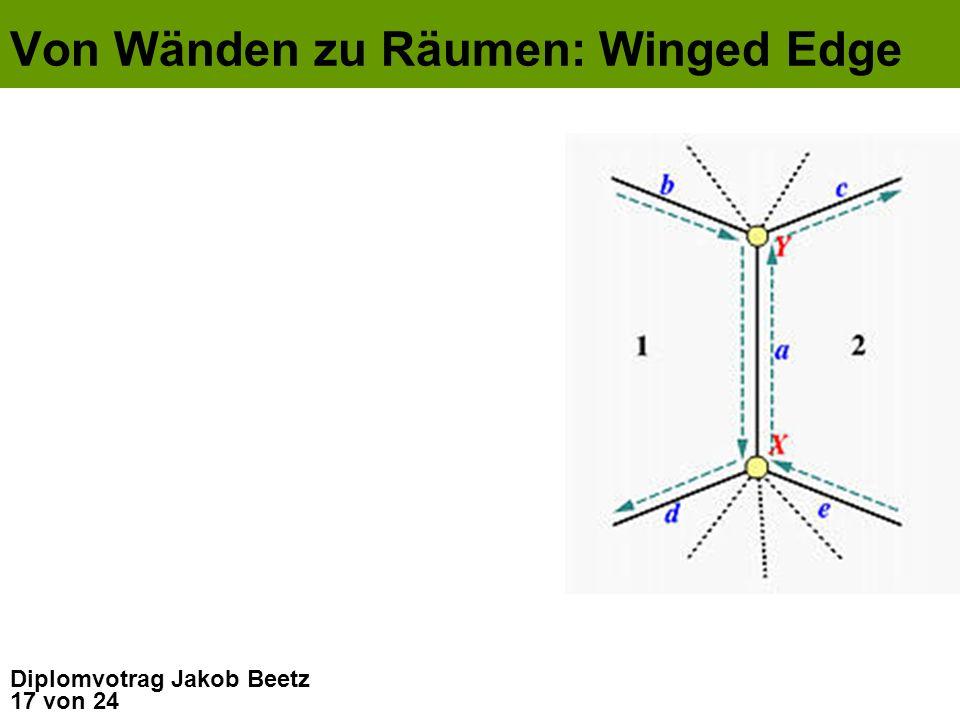 Von Wänden zu Räumen: Winged Edge