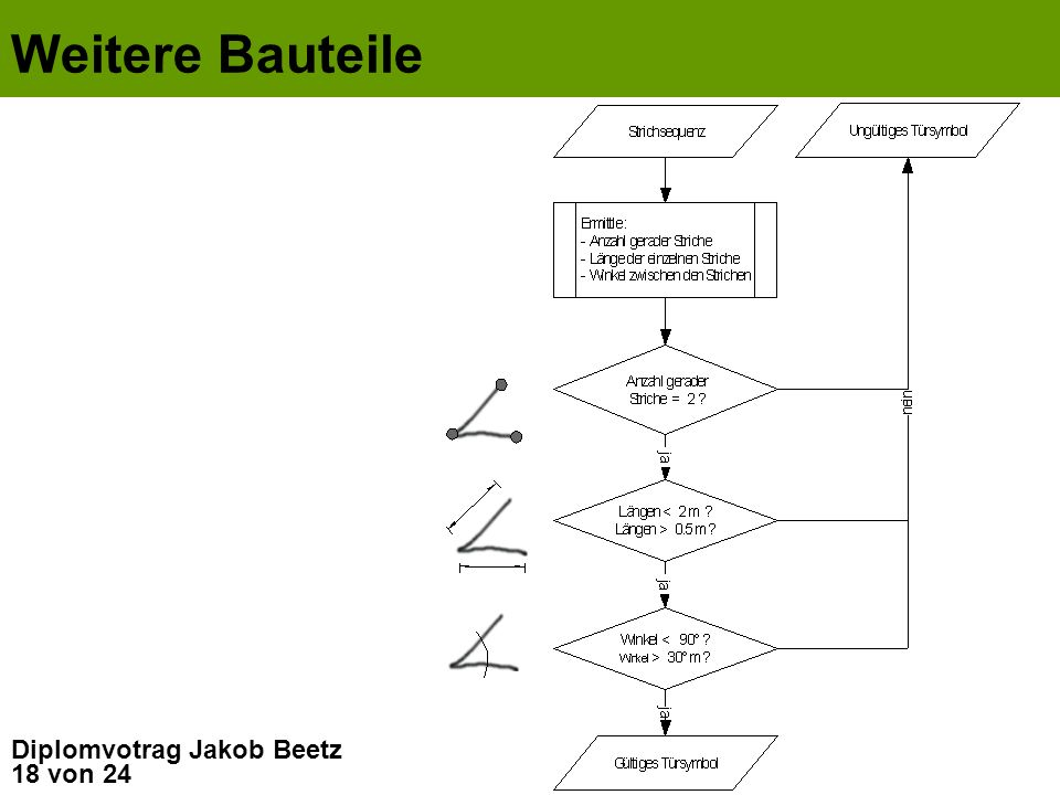 Weitere Bauteile Diplomvotrag Jakob Beetz