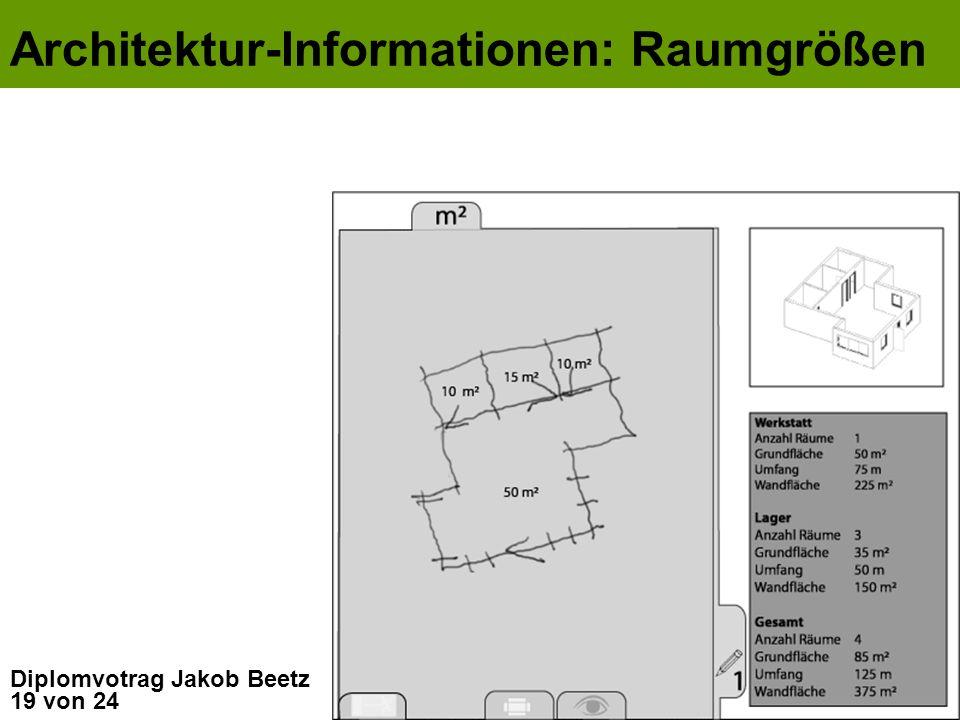 Architektur-Informationen: Raumgrößen