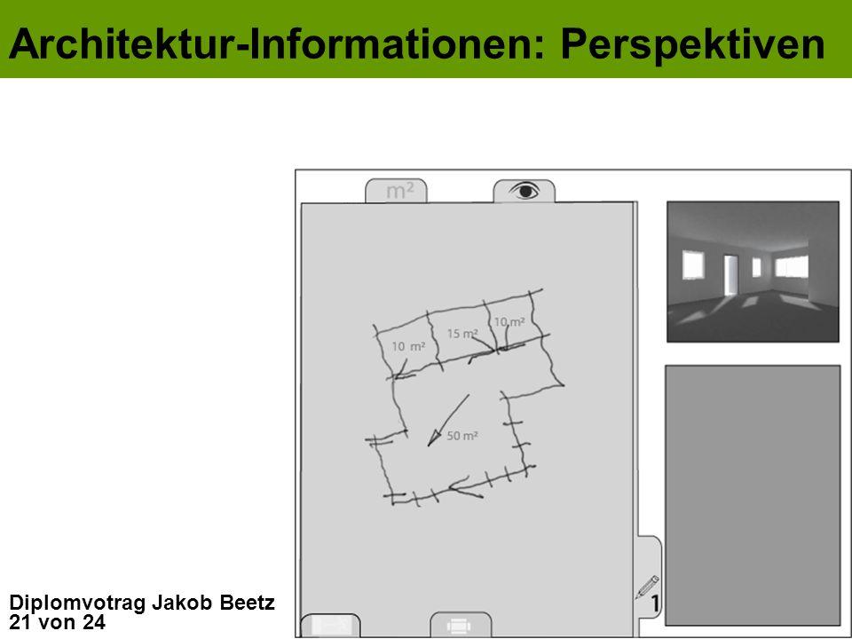 Architektur-Informationen: Perspektiven