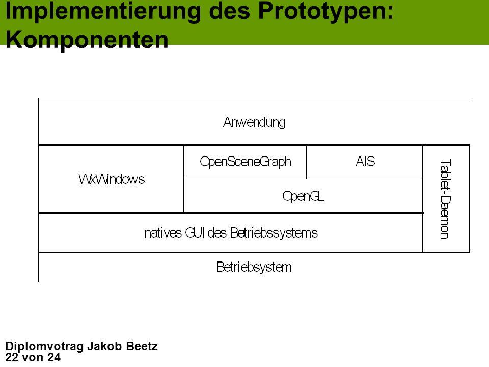 Implementierung des Prototypen: Komponenten