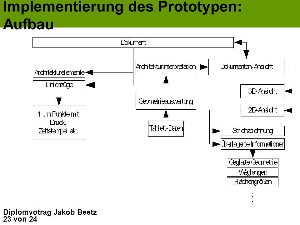 Implementierung des Prototypen: Aufbau