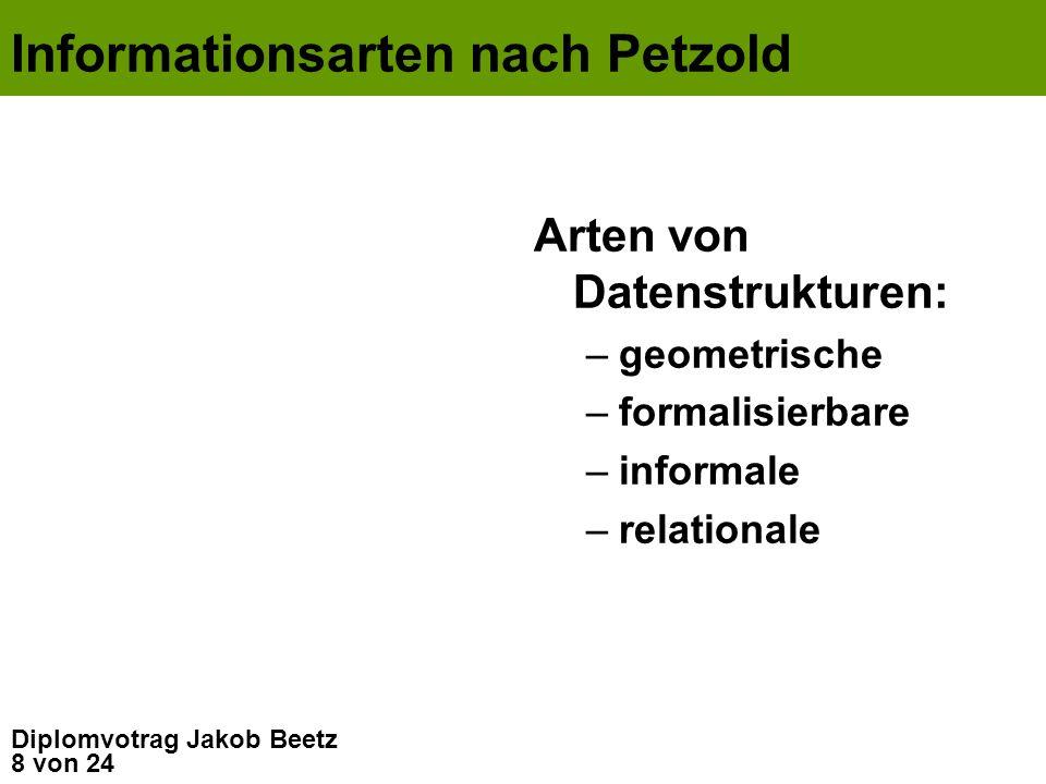 Informationsarten nach Petzold