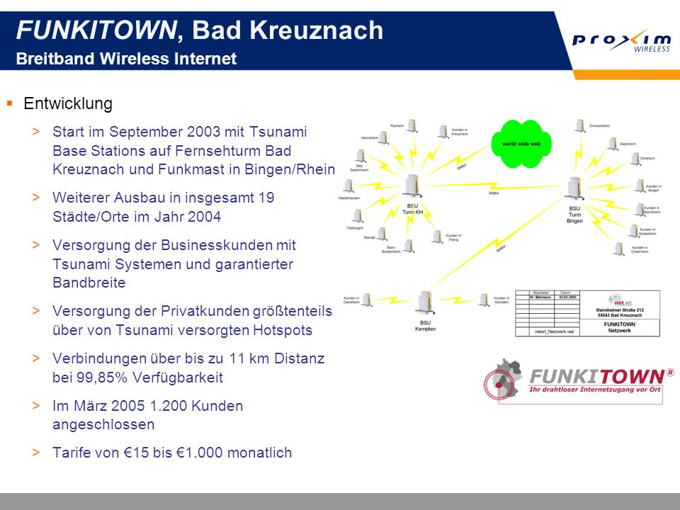 FUNKITOWN, Bad Kreuznach Breitband Wireless Internet