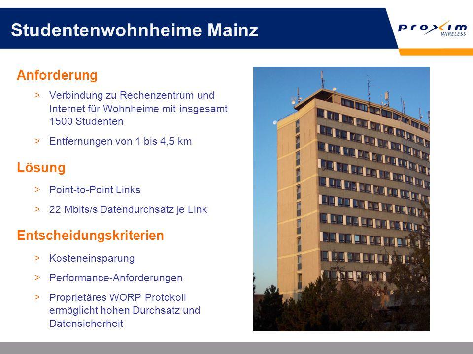 Studentenwohnheime Mainz