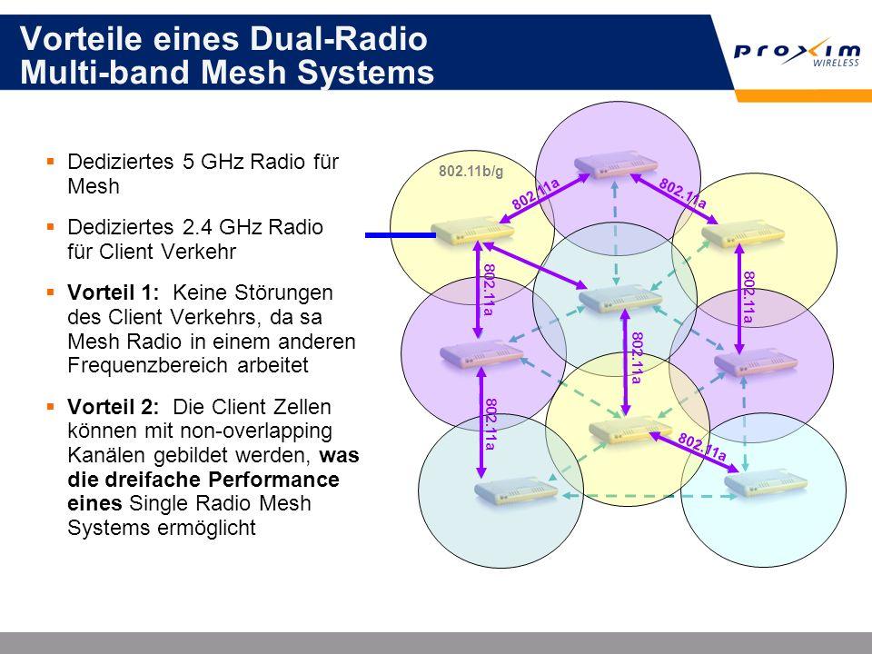 Vorteile eines Dual-Radio Multi-band Mesh Systems