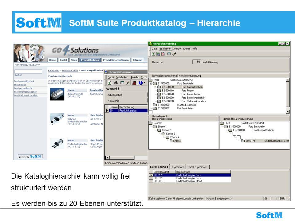 SoftM Suite Produktkatalog – Hierarchie
