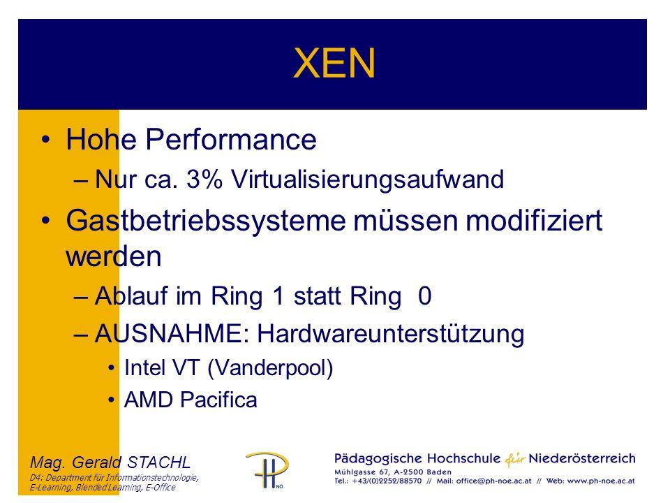 XEN Hohe Performance Gastbetriebssysteme müssen modifiziert werden