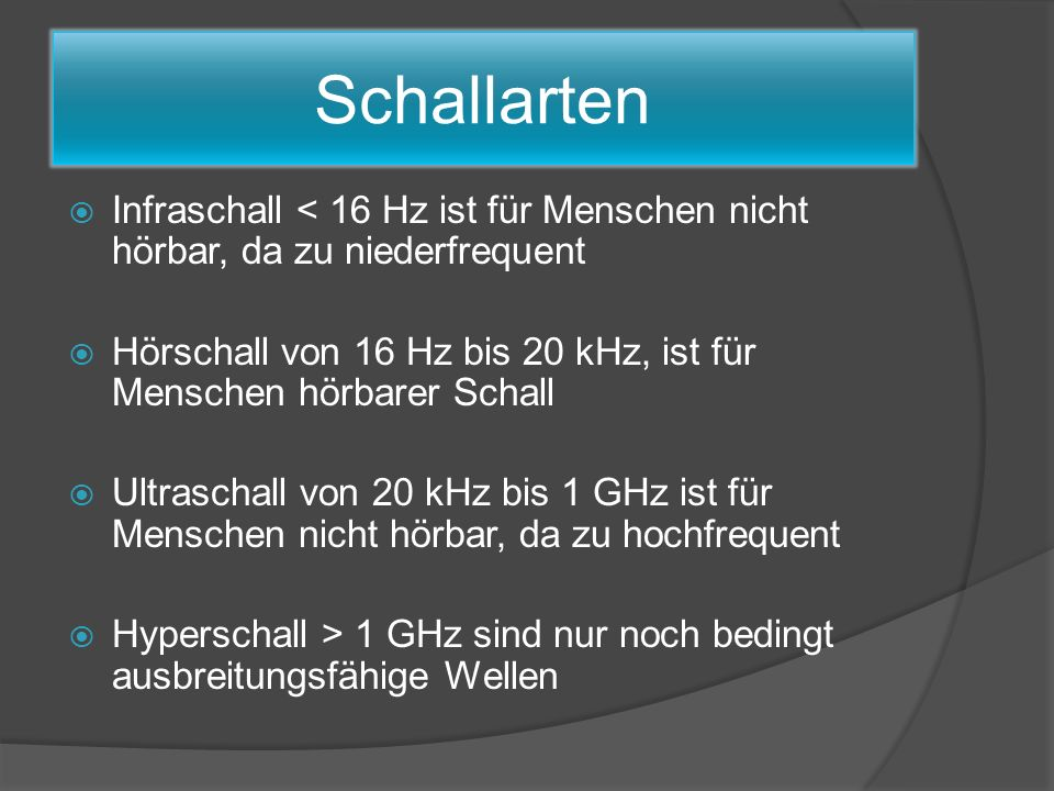 Schallarten Infraschall < 16 Hz ist für Menschen nicht hörbar, da zu niederfrequent.