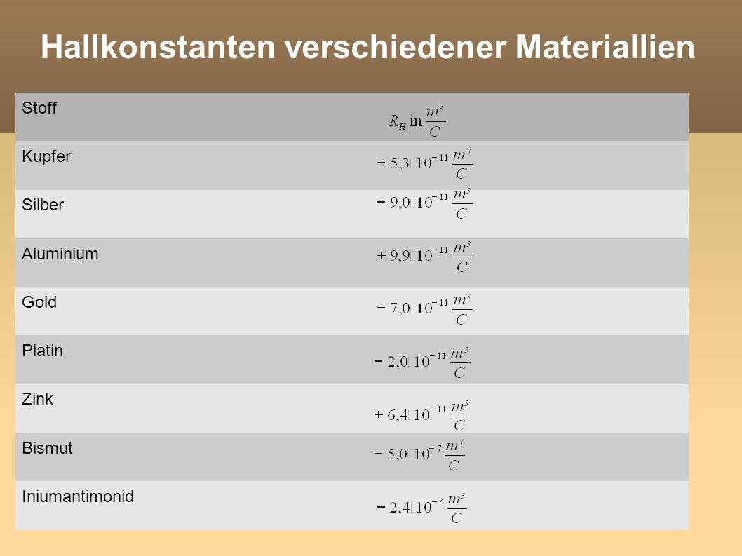 Hallkonstanten verschiedener Materiallien