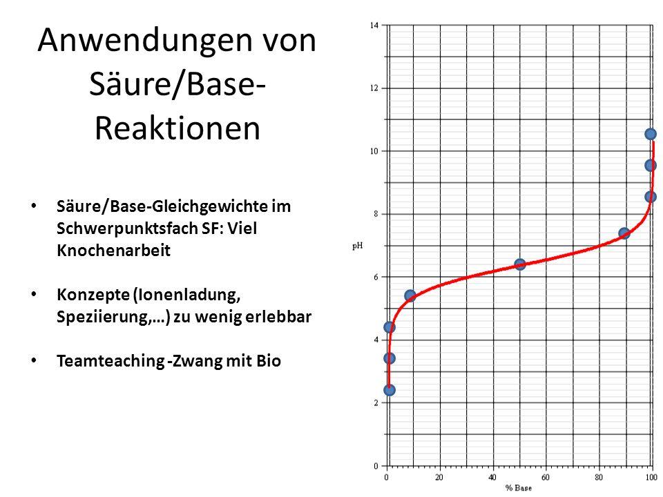 Anwendungen von Säure/Base-Reaktionen