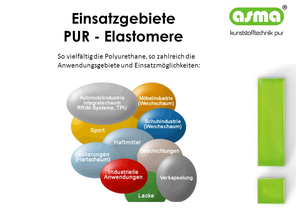 Einsatzgebiete PUR - Elastomere