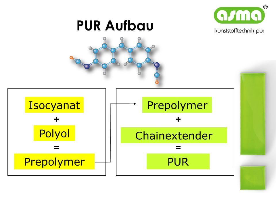 PUR Aufbau Isocyanat Prepolymer Polyol Chainextender Prepolymer PUR +