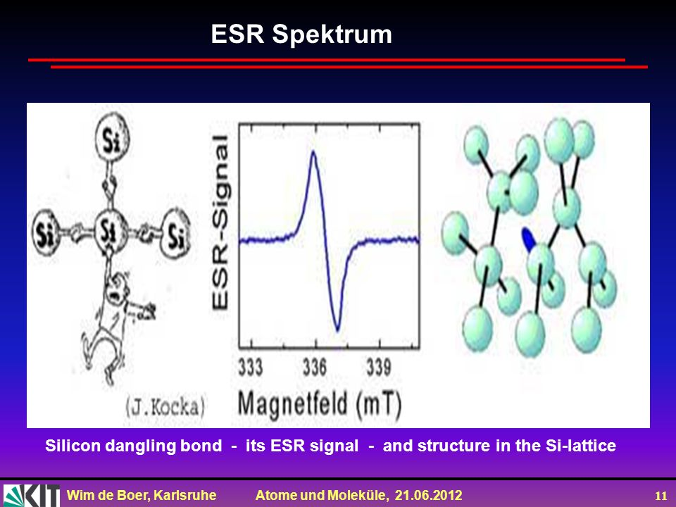 ESR Spektrum Silicon dangling bond - its ESR signal - and structure in the Si-lattice