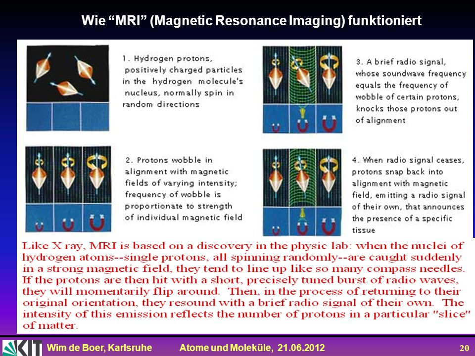 Wie MRI (Magnetic Resonance Imaging) funktioniert