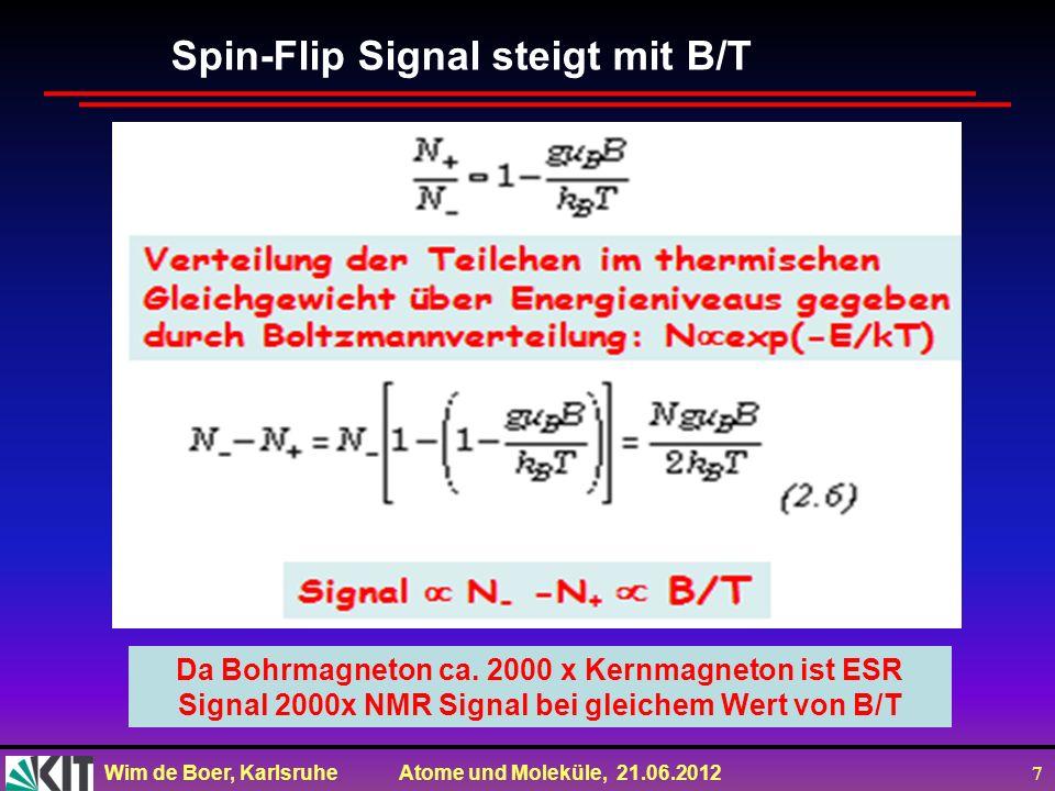Spin-Flip Signal steigt mit B/T
