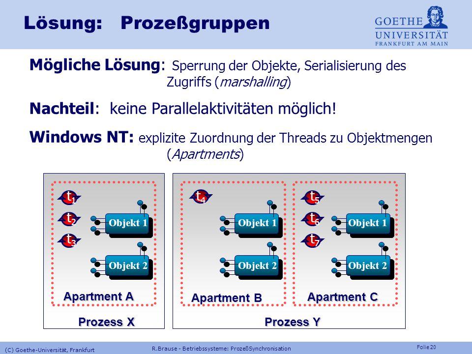 Lösung: Prozeßgruppen