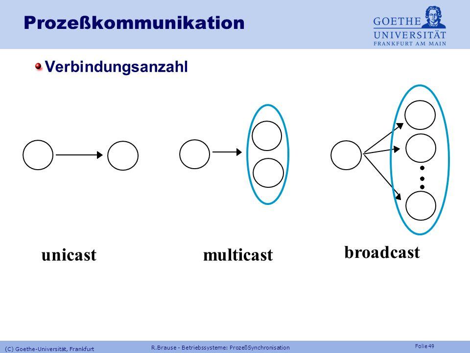 Prozeßkommunikation broadcast multicast unicast Verbindungsanzahl ·