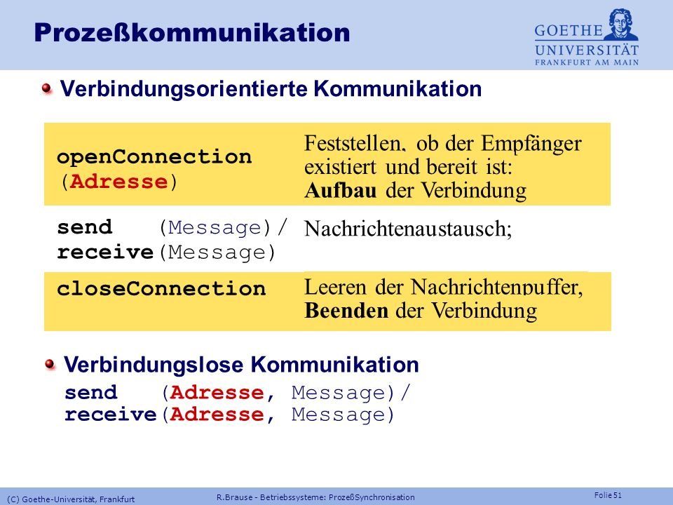 Prozeßkommunikation openConnection (Adresse)