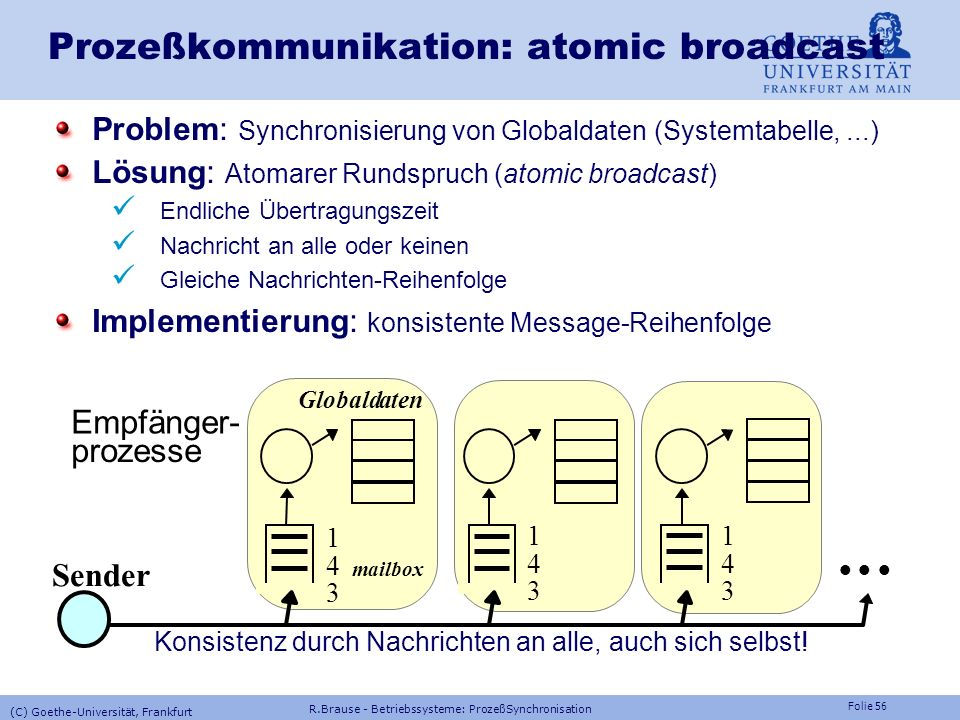 Prozeßkommunikation: atomic broadcast
