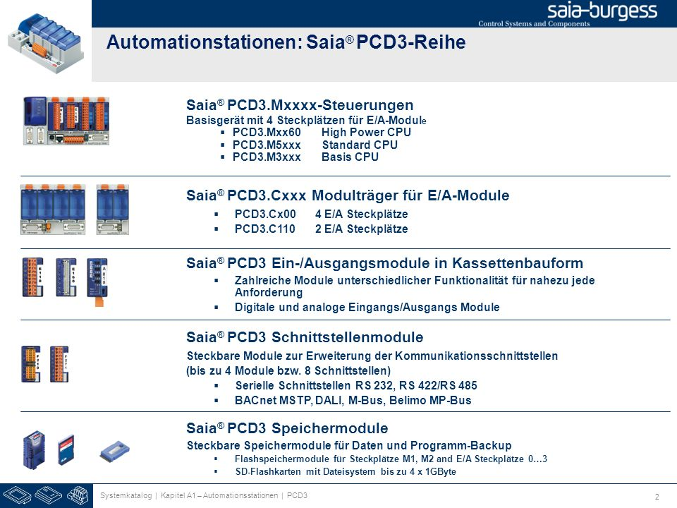 Automationstationen: Saia® PCD3-Reihe