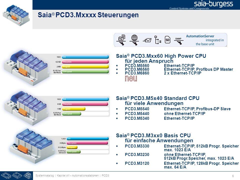 Saia® PCD3.Mxxxx Steuerungen
