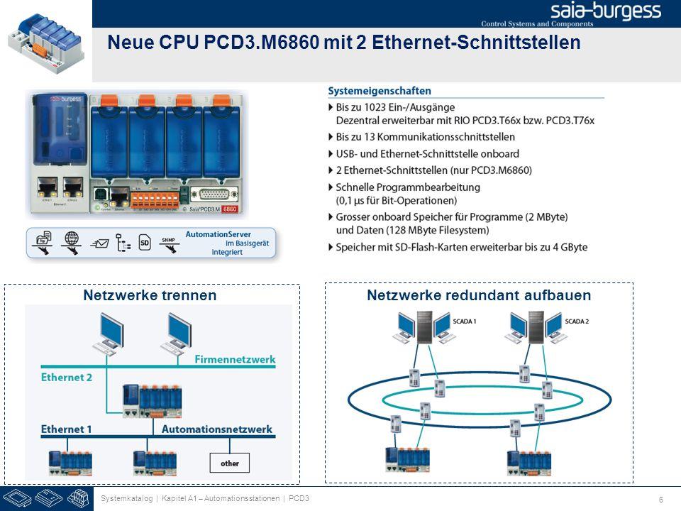 Neue CPU PCD3.M6860 mit 2 Ethernet-Schnittstellen