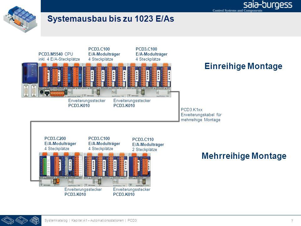 Systemausbau bis zu 1023 E/As