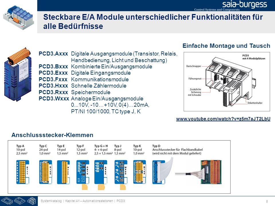 Steckbare E/A Module unterschiedlicher Funktionalitäten für alle Bedürfnisse