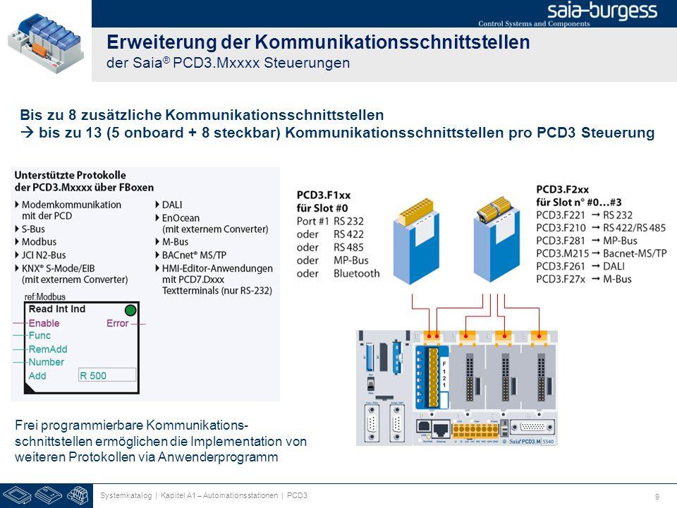 Erweiterung der Kommunikationsschnittstellen der Saia® PCD3