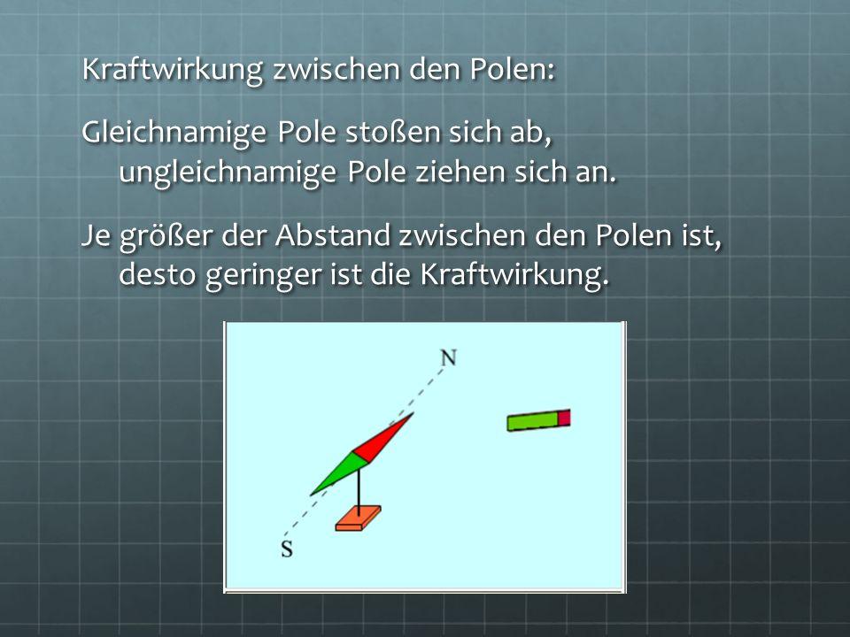 Kraftwirkung zwischen den Polen: Gleichnamige Pole stoßen sich ab, ungleichnamige Pole ziehen sich an.