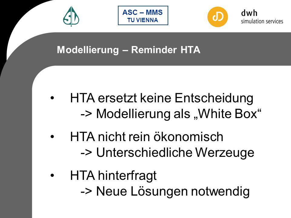 """HTA ersetzt keine Entscheidung -> Modellierung als """"White Box"""