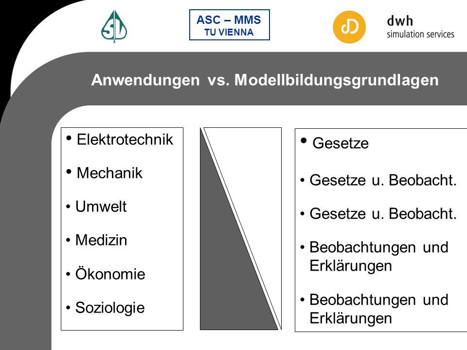 Gesetze Anwendungen vs. Modellbildungsgrundlagen Elektrotechnik