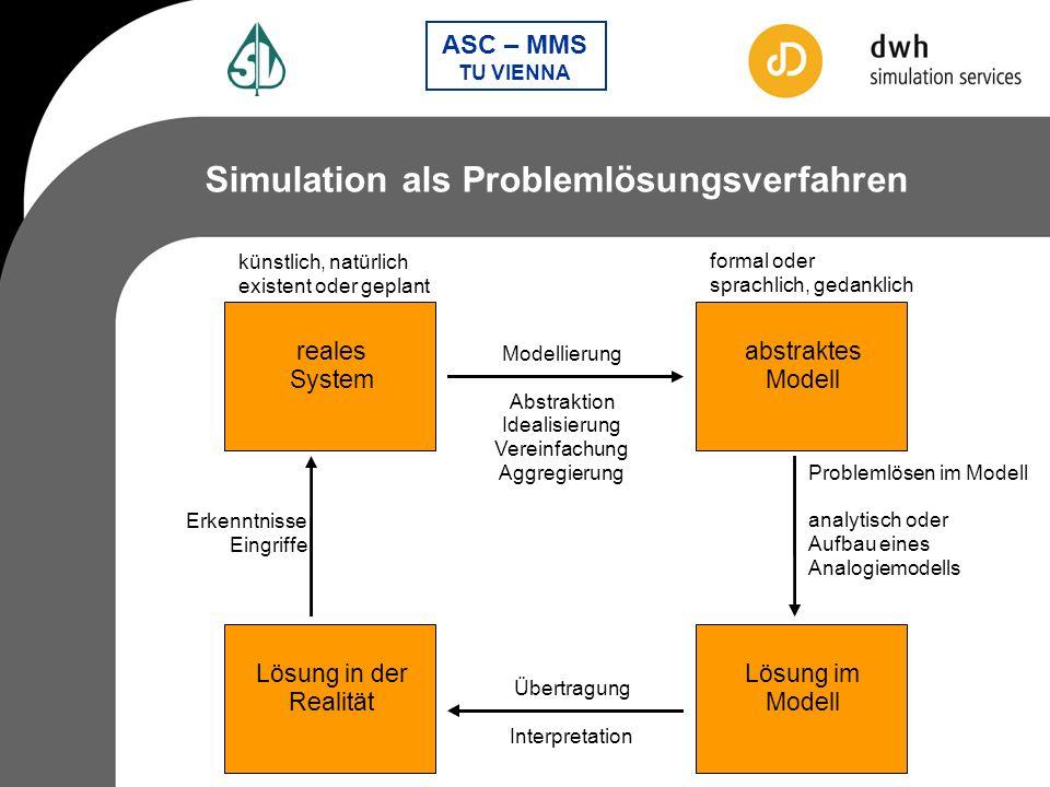 Simulation als Problemlösungsverfahren
