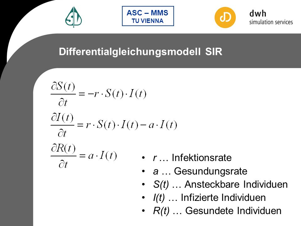 Differentialgleichungsmodell SIR