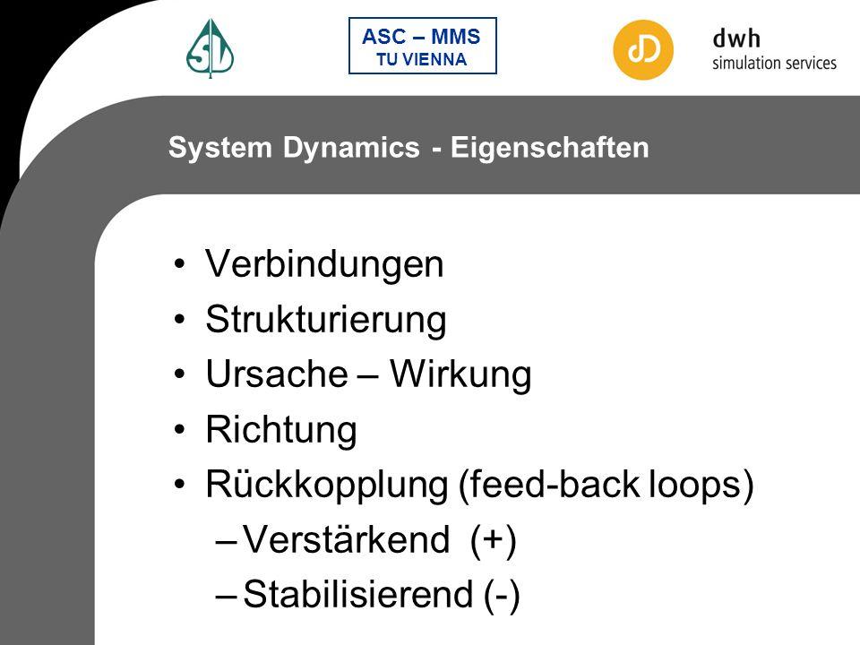 Rückkopplung (feed-back loops) Verstärkend (+) Stabilisierend (-)