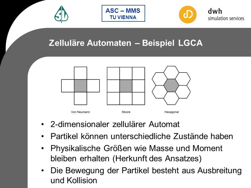 Zelluläre Automaten – Beispiel LGCA
