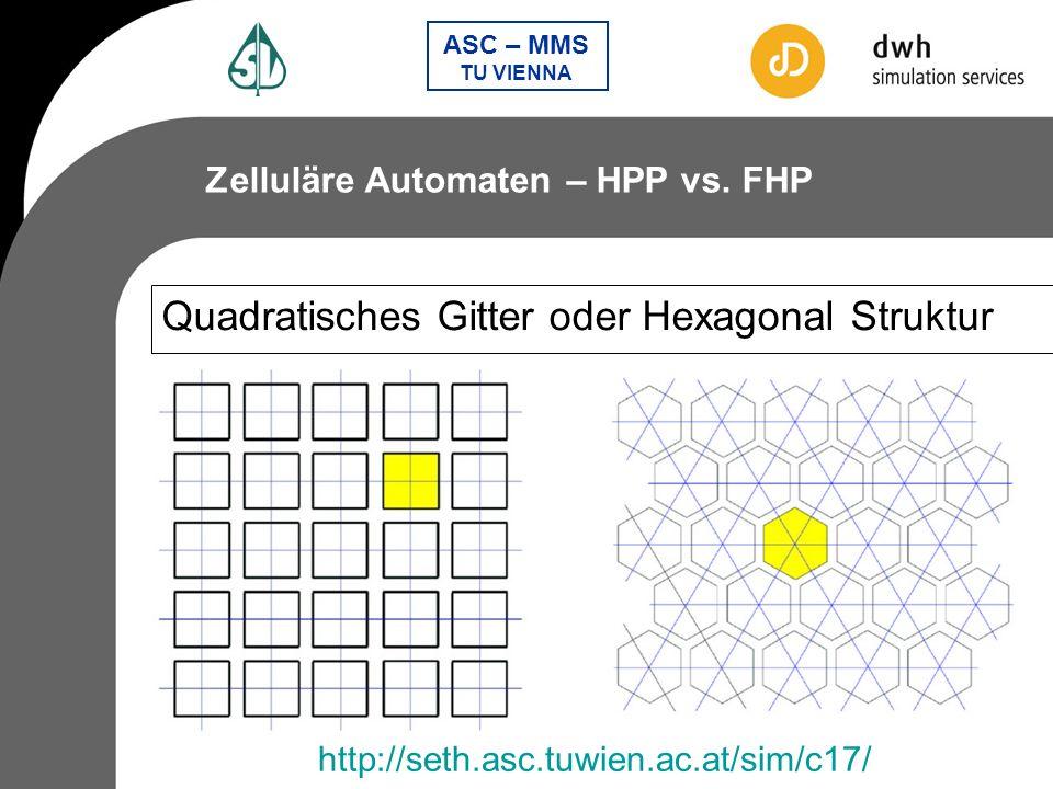 Quadratisches Gitter oder Hexagonal Struktur