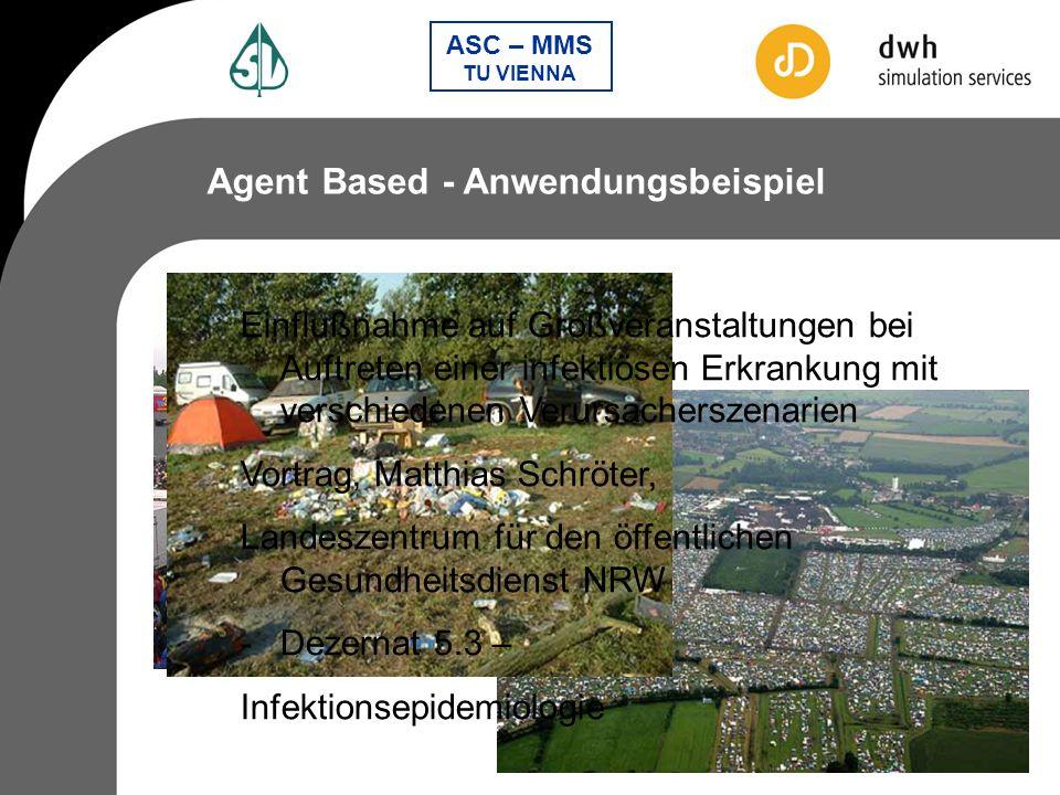 Agent Based - Anwendungsbeispiel