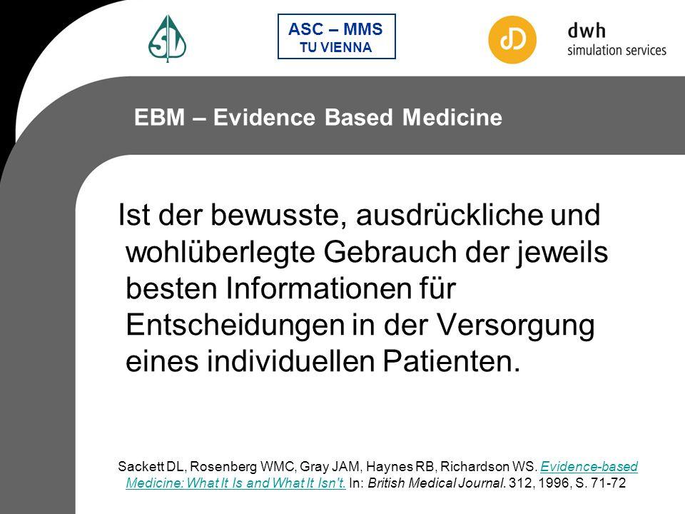 EBM – Evidence Based Medicine
