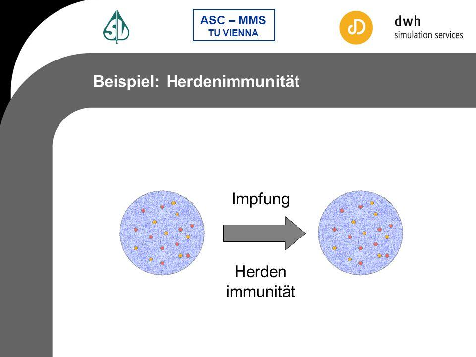 Beispiel: Herdenimmunität
