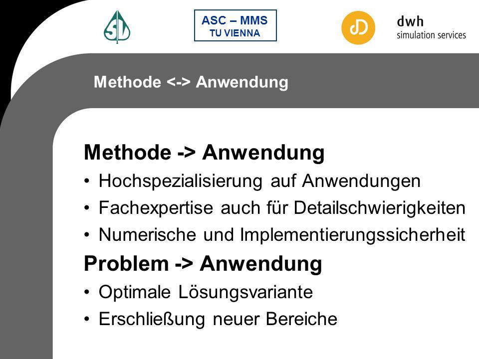 Methode -> Anwendung