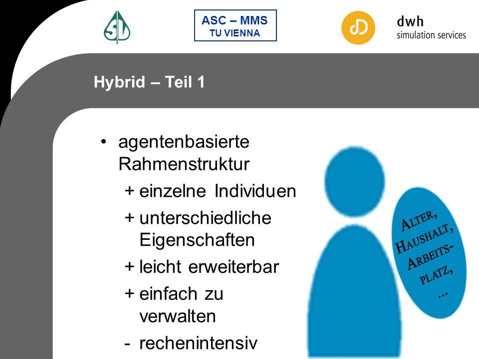 agentenbasierte Rahmenstruktur einzelne Individuen