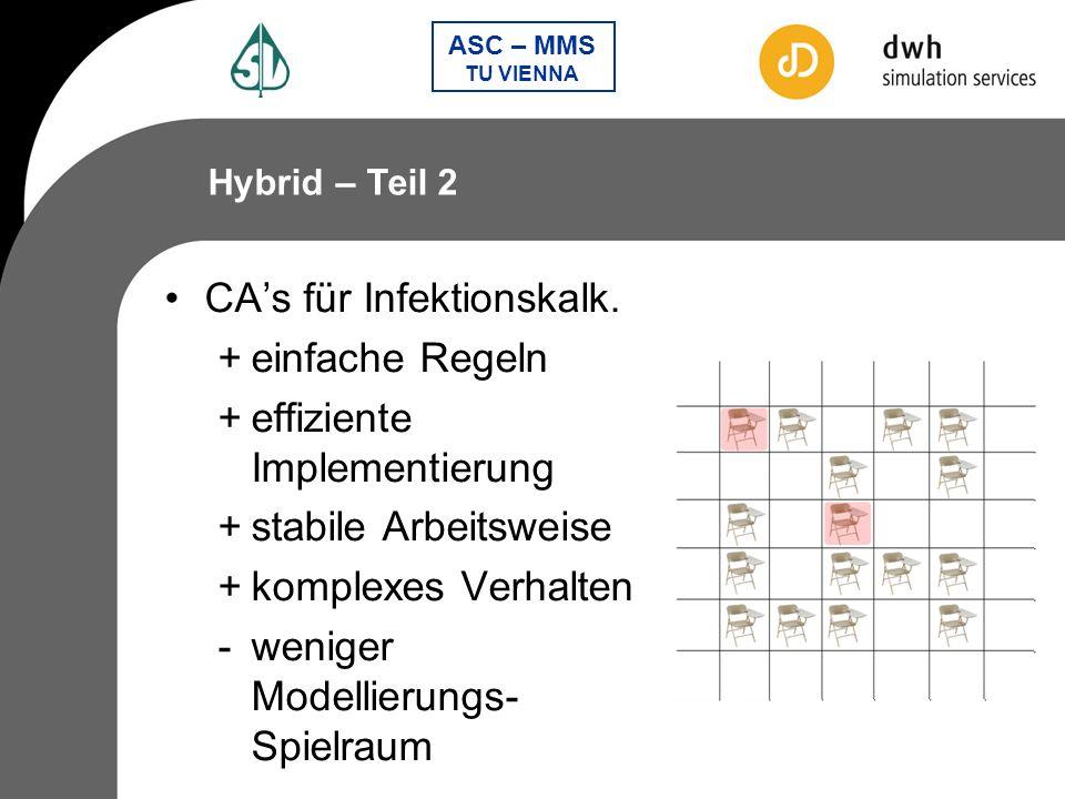 CA's für Infektionskalk. einfache Regeln effiziente Implementierung