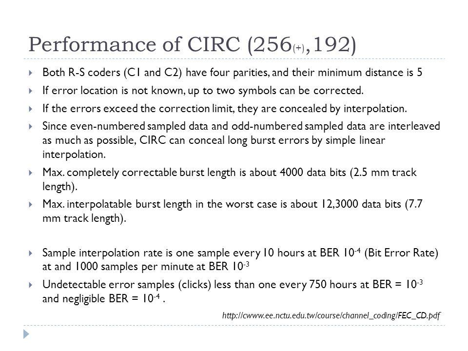 Performance of CIRC (256(+),192)