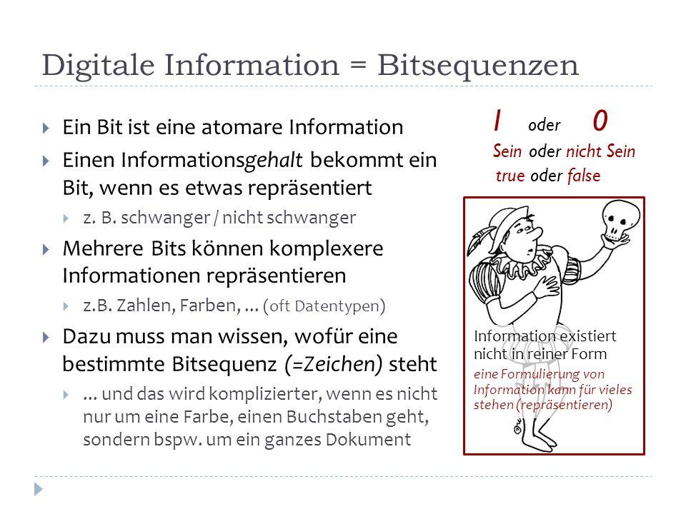 Digitale Information = Bitsequenzen